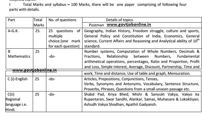 HP Himachal Pradesh Postal Circle Postman Exam Pattern and Syllabus