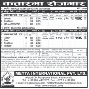 Jobs for Nepali in Qatar, Free Visa Free Ticket Salary -Rs 45,240/