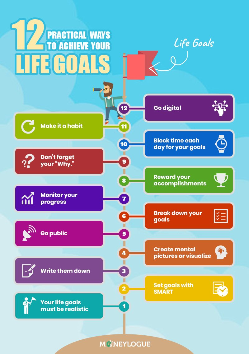 12 Practical Ways to Achieve Your Life Goals #infographic