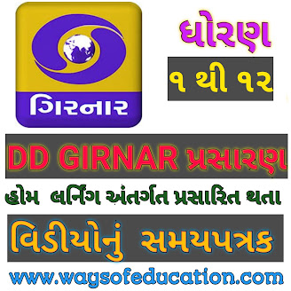 September Time Table of Online Education Home Learning Video programs aired on DD GIRNAR for students in Std. 1 To 12