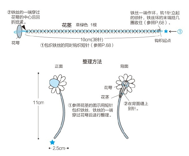 Букетики цветов крючком. Декоративные броши (7)