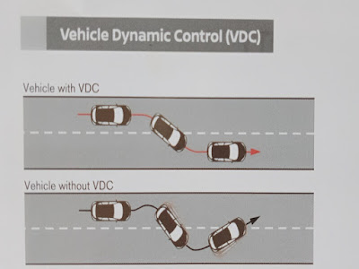 Gambar Vehicle Dynamic Control (VDC)