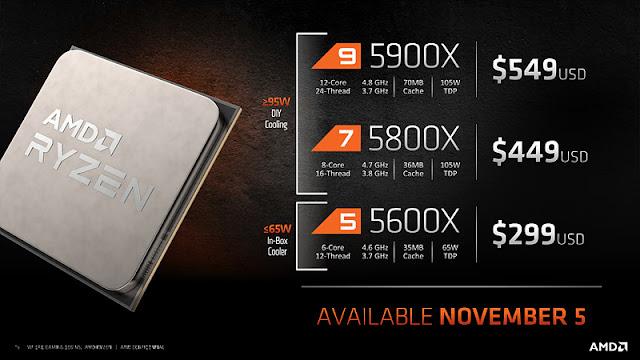 AMD-Ryzen-5600X-5800X-&-5900X-Specifications