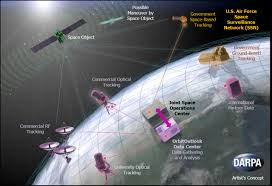 Geostationary satellites- Space Update
