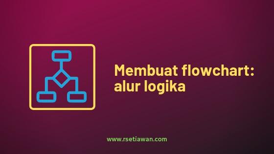Praktik membuat algoritma dengan kalimat deskriptif dan flowchart