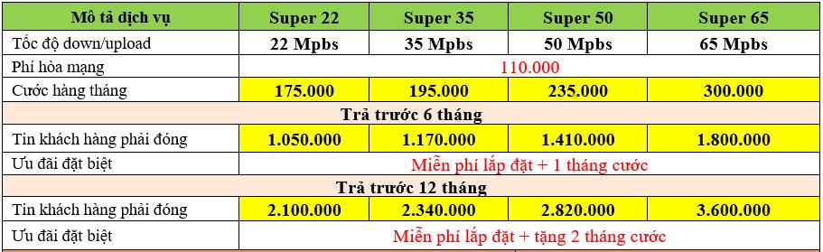 Cáp Quang FPT Ba Tri