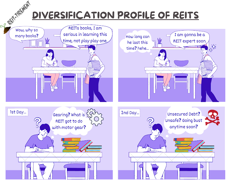Comic Strip - Diversification Profile of REITs