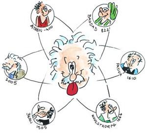 Fisika merupakan salah satu cabang dari IPA atau ilmu pengetahuan alam yang mempelajari t 15 Pengertian Fisika Menurut Para Ahli, Lengkap!