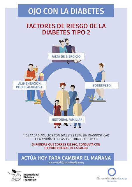 Factores de riesgo Diabetes tipo 2 - Día Mundial de la Diabetes 2016