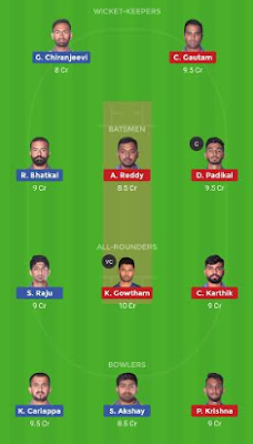 KPL 2019 BIJ vs BT 8th match Cricket Win Tips | BIJ vs BT dream 11 team | BT vs BIJ