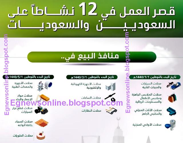 وظائف , السعودية , قرار , تويتر , فيسبوك , أخبار عاجلة , عاجل , سعودية , تقارير , بيان ,