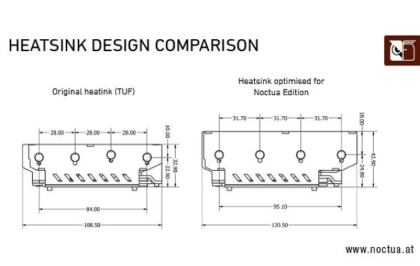 """ASUS GeForce RTX 3070 """"Noctua Edition"""""""