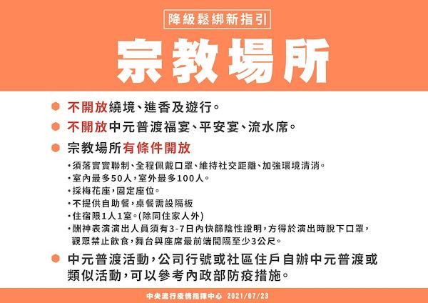 7/27~8/9全國調降二級疫情警戒 指揮中心公布鬆綁通案性原則