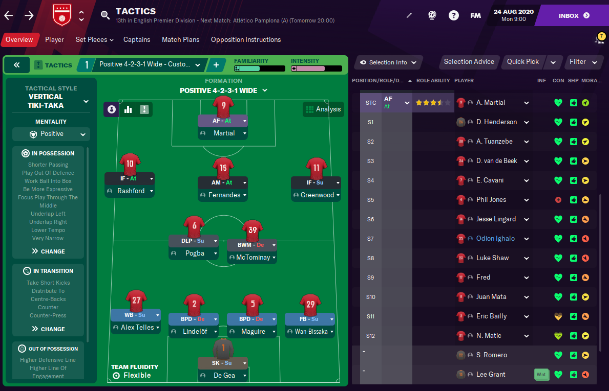 Manchester United FM2021 Squad, Formation and Tactical Style