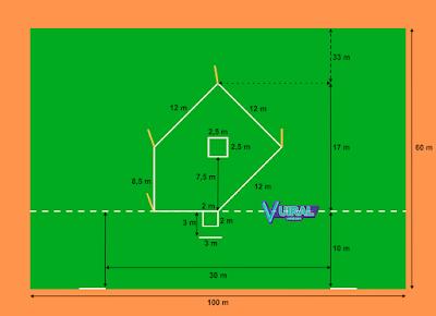 Contoh Gambar Lapangan Rounders Beserta Ukurannya Dan Keterangannya Lengkap