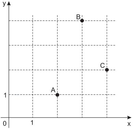 Fatec Matemática