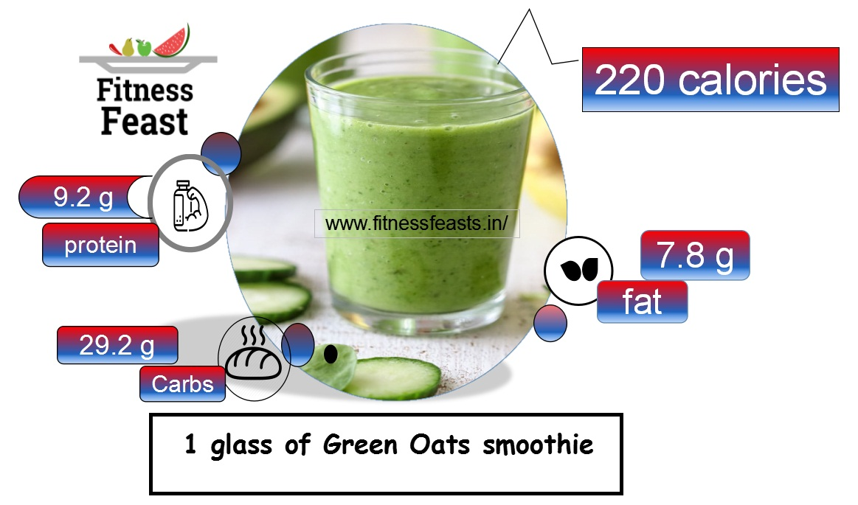 Green oat smoothie macro nutrient