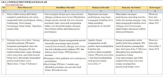 Contoh LK 2.1 Format Identifikasi Masalah Tahapan Perancangan Pembelajaran Mahasiswa PPG Daljab 2021 (www.mariyadi.com)