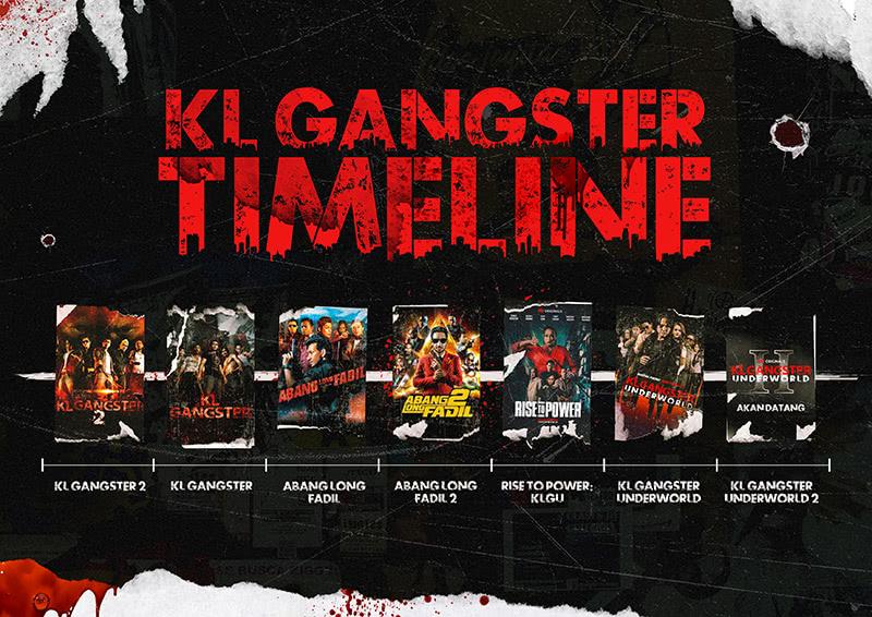 KL Gangster Timeline