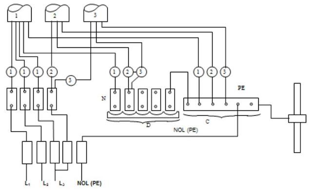 Contoh Tipikal hubungan penghantar proteksi dan penghantar PEN ke rel atau terminal dalam PHB