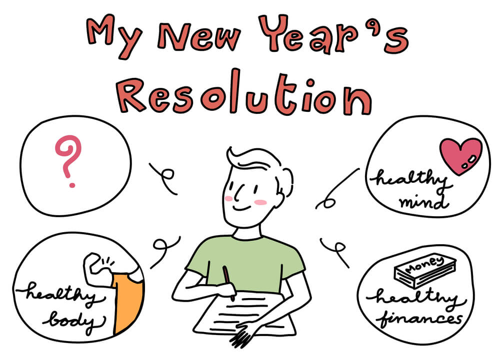 Sticking to Resolutions