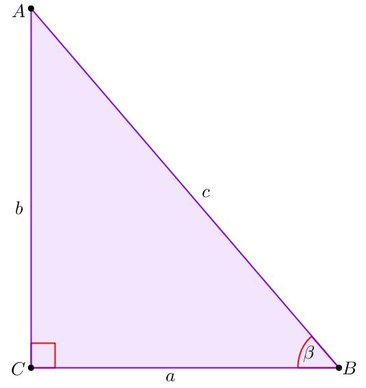 Mengenal Identitas Trigonometri Dasar