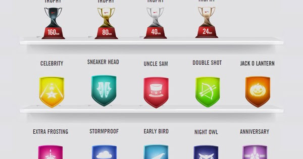 innovative design bd103 9154b How To Nike  Nike+ Trophies Collection