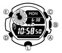 G-Shock Rangeman: About G-Shock Rangeman GW-9400 Manual