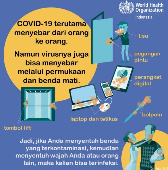 Waspadalah, Coronavirus Dapat Menyebar Lewat Benda yang Sering Anda Pegang Ini