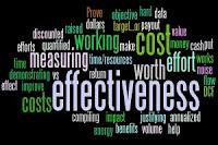 Definisi Efektivitas Menurut Para Ahli
