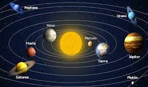 tenerifitocandelariero el sistema solar los planetas y sus