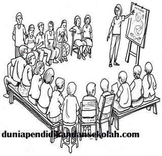 Kegiatan Belajar Mengajar Kurikulum 2013 (K13) dengan Pembelajaran Tematik Terpadu (PTP)