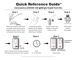 Quick reference guide rapid test covid 19