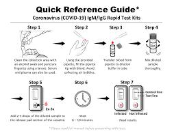 Cara Mudah Mendapatkan Informasi dan Akses Tes COVID-19 yang Kredibel