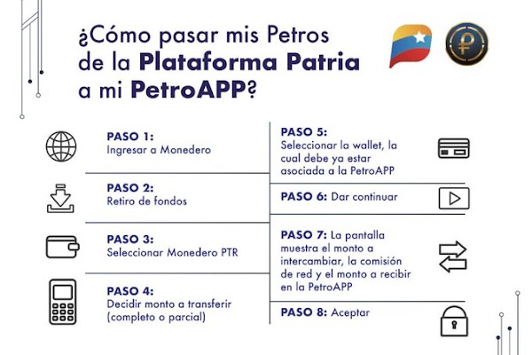 Preguntas Petro: y si no tiene petroapp porque no puede ser validada?? como los convierte a Bs???