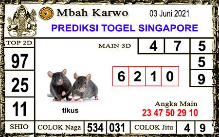 Prediksi Jitu Mbah Karwo SGP kamis 03-06-2021