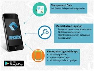 Dengan Aplikasi Ini, PNS Bisa Cek Kenaikan Pangkat hingga BPJS
