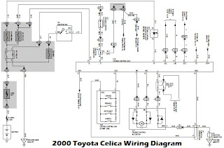 Wiring Diagrams  2000 Toyota Celica Wiring Diagram