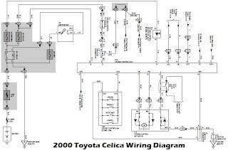 2007 Toyota Fj Cruiser Wiring Diagram, 2007, Free Engine