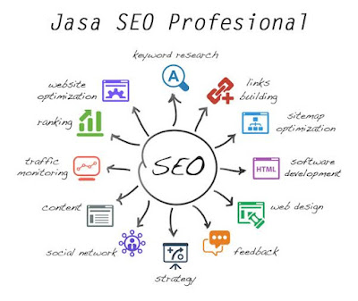 Jasa Backlink PBN SEO Khusus Web Betting | Iklanadwords.com
