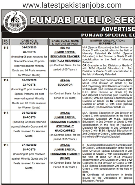 Educators PPSC Latest 2020 Jobs On Large Scale | Just Apply