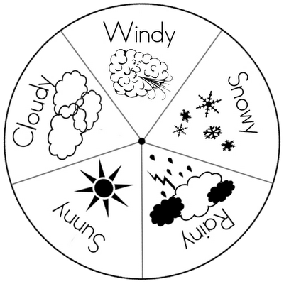 BILINGUAL AL-YUSSANA: WEATHER WHEELS