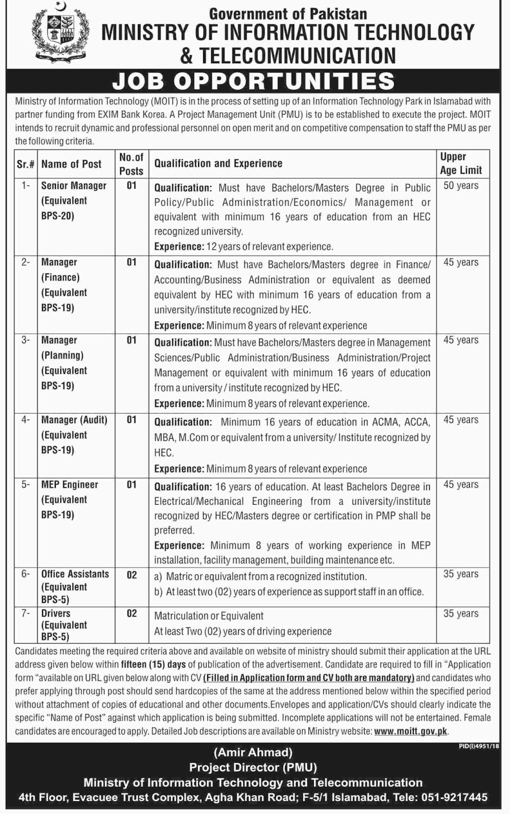 Ministry Of Information Technology Jobs 2019 by Govt Of Pakistan