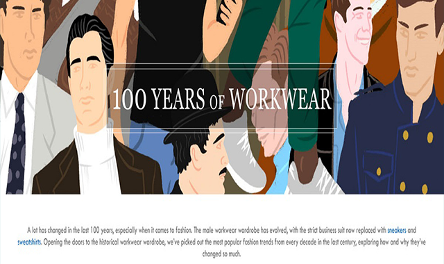 100 Years of Men's Workwear #infographic