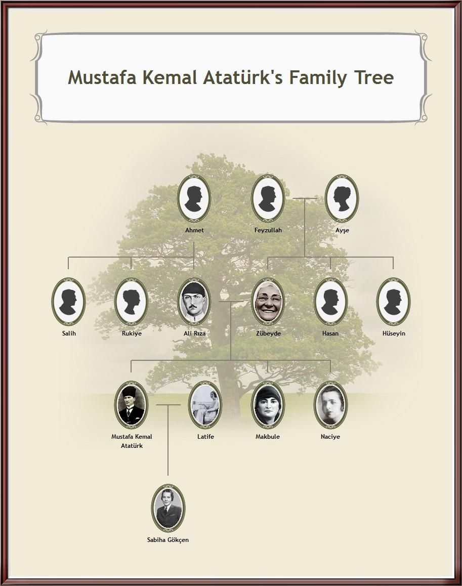 Mustafa kemal atatürkün soy ağacı