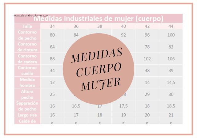 Cabecera tabla de medidas industriales ropa mujer