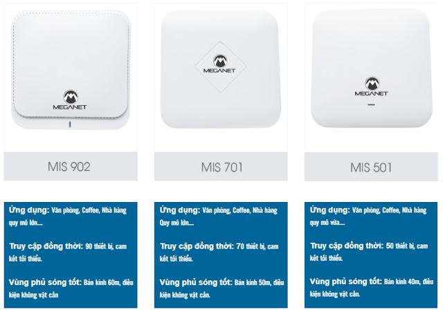 Thiết bị wifi marketing meganet