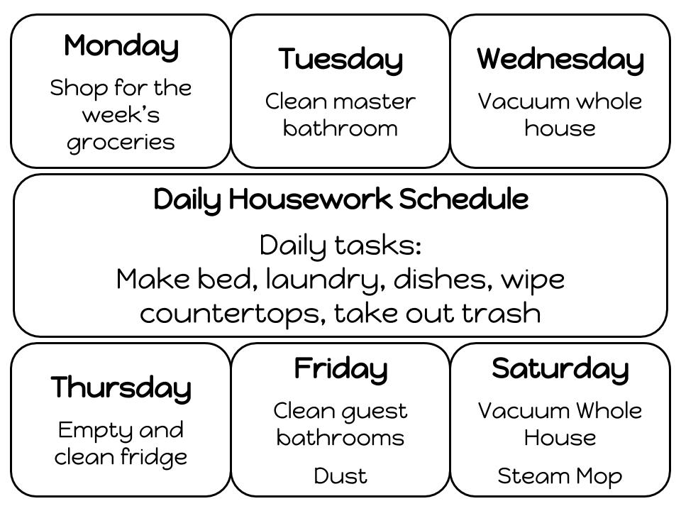 Momma McGarry What I Do All Day- My Housework Schedule - housework schedule