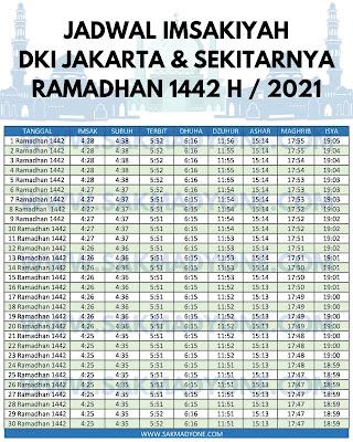 Jadwal Imsakiyah Ramadhan 2021 Jakarta
