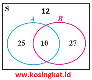 Kunci Jawaban Matematika Kelas 7 Halaman 301 - 308 Uji Kompetensi Semester 1